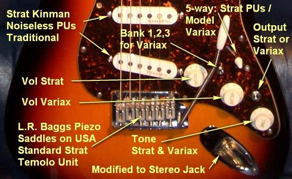 Ausgezeichnet Stratocaster Teilediagramm Bilder - Die Besten ...